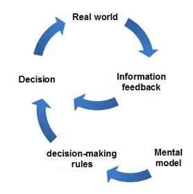 behavioral interview questions problem solving